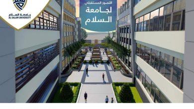 صورة التصور المستقبلي لجامعة السلام بمصر