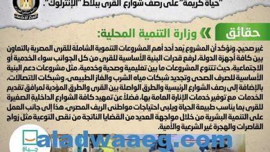 """صورة اقتصار المشروع القومي لتطوير القرى ضمن المبادرة الرئاسية """"حياة كريمة"""" على رصف شوارع القرى ببلاط """"الإنترلوك"""""""