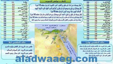صورة النشرة الجوية ليوم الثلاثاء الموافق ٢٣ فبراير ٢٠٢١