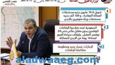 صورة وزارة القوى العاملة في أسبوع ..