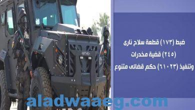 صورة ضبط قضايا الأسلحة #النارية و #البيضاء: ضبط (عدد 173 قطعة سلاح نارى ، بحوزة 139 متهم).. وذلك على النحو التالى
